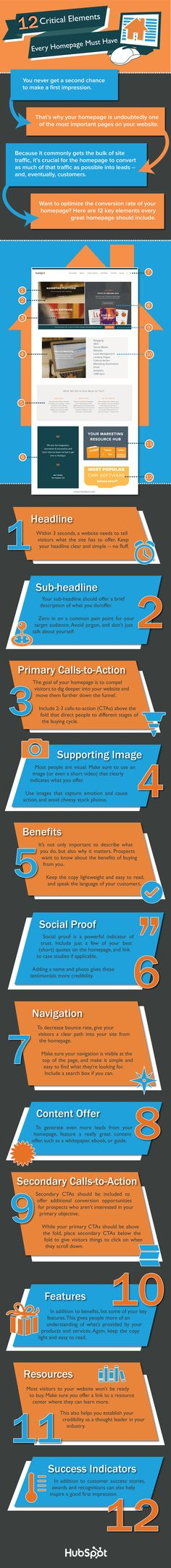 12 Critical Elements Every Website Homepage Must Have [Infographic], via @HubSpot