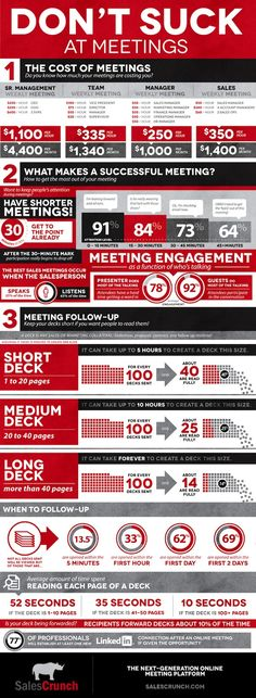 How Office Workers Waste Time in Meetings About Meetings #Infographic