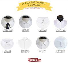 Infographie cols chemises