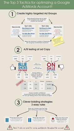 The Top 3 Tactics For Optimizing a Google AdWords Account