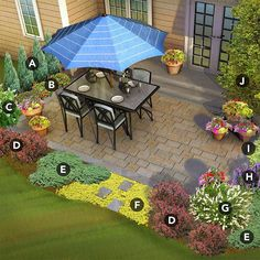 North patio garden landscaped with juniper, gaillardia, oakleaf hydrangea, barbe… - Modern Landscaping Around Patio, Backyard Patio, Garden Landscaping, Landscaping Ideas, Landscaping Software, Patio Ideas, Patio Border Ideas, Backyard Ideas, Patio Edging