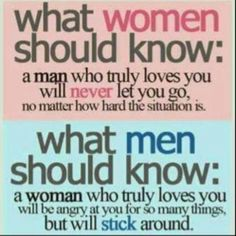 What Men and Women should know.