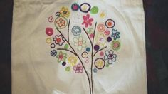 Embroidery Ideas | Craftsy