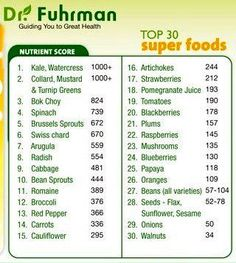 "According to Dr. Joel Fuhrman, an integrative medicine specialist who teaches a ""food as medicine"" approach - here are the top 30 superfoods. How many of these are part of your customary diet?"