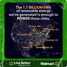 Our renewable energy efforts last year generated 1.1 billion kWh of electricity, enough to power these cities of 250,00 people.   #Walmart #Sustainability