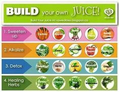 Alkalize and detoxify build your own juice. Juice Smoothie, Smoothie Drinks, Smoothie Recipes, Juice Drinks, Smoothie Chart, Raw Juice, Juice Diet, Smoothie Ingredients, Healthy Juices