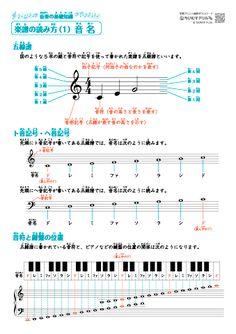 音楽の基礎知識「楽譜の読み方(音名・音符・休符・記号・調号・音程)」まとめプリント 無料ダウンロード・印刷|ちびむすドリル【小学生】 Japanese Quotes, Kids English, Skills To Learn, Study Hard, Music Theory, Japanese Language, Piano Lessons, Music Notes, Trivia
