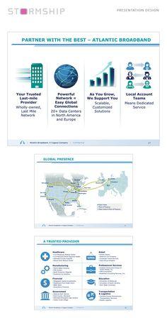 Atlantic Broadband - Executive Presentation Presentation Design