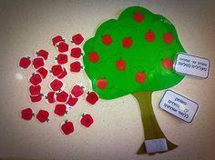 """מיטל כספי בורשטין - חינוך: משחק """"עץ תפוחים"""" רב תכליתי משחק ללימוד אותיות"""