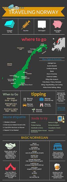 Wandershare.com - Traveling Norway   by Wandershare