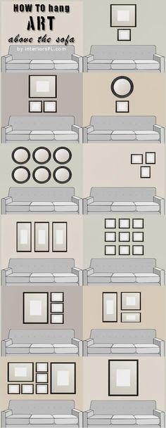 Decoración de casas , anotación