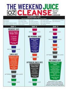 Joe Cross 3 Day Juice Fast Plan - featured on Dr. Oz