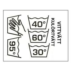 Tvättsymboler Väggdekor