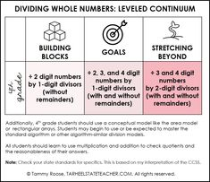 Dividing Whole Numbers: Ideas for and Grade — Tarheelstate Teacher Teaching Division, Problem Set, Multiplication Facts, Math Concepts, Word Problems, 5th Grades, Student Work, Small Groups