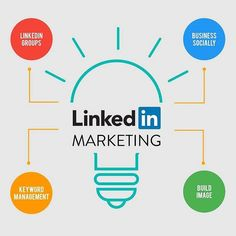 Get into one of the purest and most popular form of #advertising - #LinkedinMarketing . The better portrayed better will be the outcome. Visit http://mindcliff.com/ #socialmediamarketing #digitalmarketing #marketingdigital #Facebook #Linkedin #Twitter #GooglePlus #Pinterest #Blogging #seo #sem #branding #digital #Mindcliff #MindcliffSolution