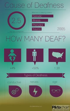 The Shocking Truth About ASL