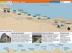 Itinerario Unquera - Llanes