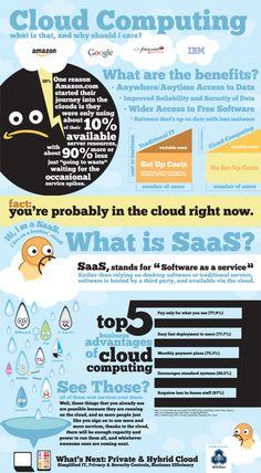 #Cloud Computing #infofraphic