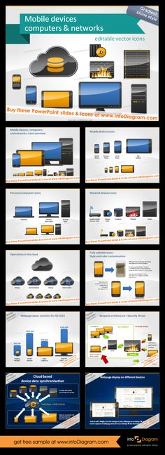 Mobile devices and network devices for PowerPoint. You can create your diagrams using this template with super detailed icons of computer devices. Fully editable in PowerPoint.  #powerpoint #template #theme #tablet #smartphone