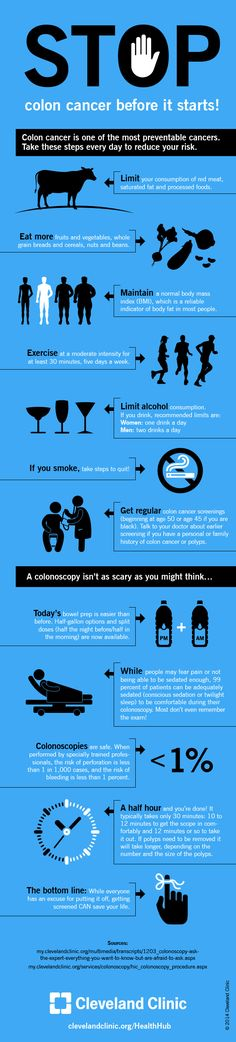 You Have the Power to Stop Colon Cancer (Infographic) HealthHub from Cleveland Clinic