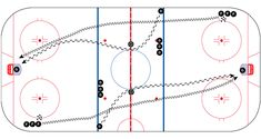 CoachThem founder Mike Weaver is back with a brand new weekly drill to get your d-men and forwards competing at a high pace in practice. Hockey Drills, Hockey Training, Hockey Coach, Ice Hockey, Teacher Appreciation, Nhl, Coaching, Ideas, Slate