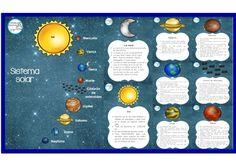 Sistema solar con explicación de los planetas que lo componen | Didáctica Educativa Diy Solar System, Solar System Projects, Science Jokes, Social Science, Space Projects, School Projects, Solar System Pictures, Fifth Grade Math, Activities For Kids