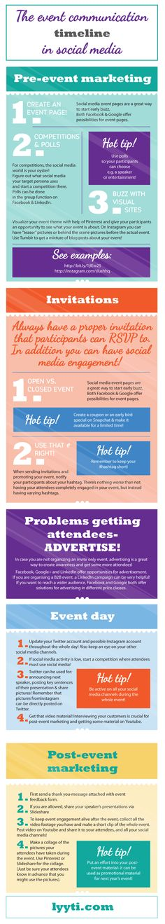 Images About Event Marketing Timeline On   Event