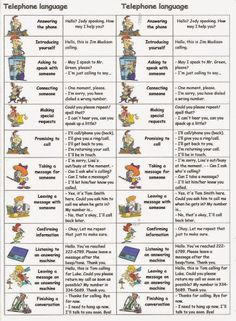Telephone vocabulary