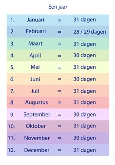Maanden van het jaar (Months of the year) School Tool, School Hacks, Primary Maths, Primary School, Learn Dutch, Phonics Song, Classroom Expectations, Dutch Language, Co Teaching