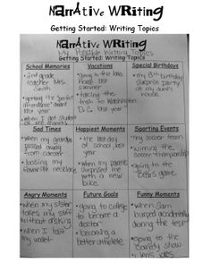 narrative writing ideas have as a resource for writing center
