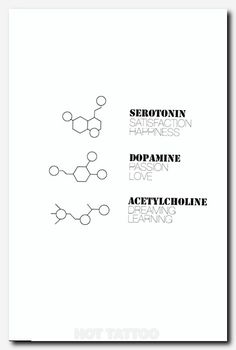 For Body Tattoo Designs Enthusiasts Absolutely No Area is Off Limits. Sleeve Tattoo Designs and Lower Back Tattoo Designs for women are. Serotonin Tattoo, Body Art Tattoos, New Tattoos, Tatoos, Arabic Tattoos, Tribal Tattoos, Symbolic Tattoos, Meaningful Symbol Tattoos, Drug Tattoos