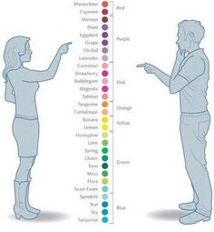 psychology of colour perception-is it nature or nurture?
