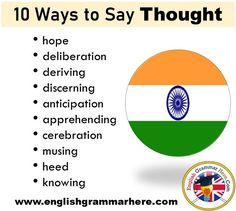 English Letter, English Words, English Grammar, Words To Use, More Words, English Class, Learn English, List Of Adverbs, Idioms And Meanings
