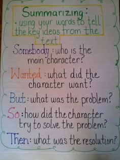 ELA Anchor Charts: Summarizing - ELA Anchor Charts: Summarizing Applying Graphs and Topographical Roadmaps Summarizing Anchor Chart, Writing Anchor Charts, Summary Anchor Chart, Summarizing Activities, Fiction Anchor Chart, Inference, Reading Lessons, Reading Skills, Guided Reading