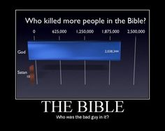 Who was the bad guy again? Who was the bad guy again? Religious People, Religious Quotes, Sky Daddy, Religion, Atheist Humor, Athiest, God Help Me, Question Everything, Guy