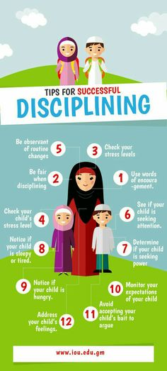 Islamic Ways of Disciplining a child...