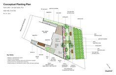 Residential Planting Plan by SCA-LARC and Jim Del Carpio, Landscape Architect. West Hills, CA. 2016