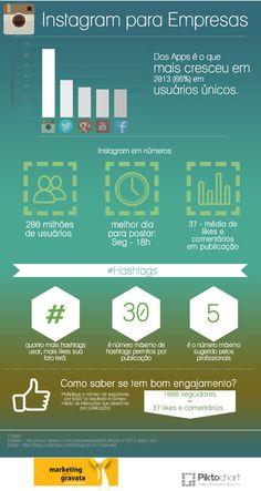 NOVO INFOGRÁFICO : Instagram para Empresas