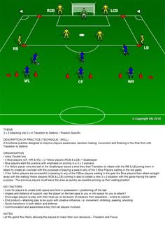 """v 2 Attacking into 3 v 4 Transition to Defend - Position Specific"""" Soccer Practice Drills, Football Coaching Drills, Soccer Drills For Kids, Soccer Training Drills, Football Workouts, Soccer Skills, Youth Soccer, Kids Soccer, Defensive Soccer Drills"""