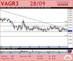V-AGRO - VAGR3 - 28/09/2012 #VAGR3 #analises #bovespa
