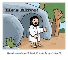 Based on Matthew Mark Luke and John 20 He's Alive! Luke 24, Matthew 28, Jesus Resurrection, Bible Crafts, Storytelling, Family Guy, Easter, Fictional Characters, Art