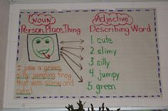 We've been working on adjectives so we made this anchor chart. In the box I drew a noun. I drew a frog because we were reading Frog. Examples Of Adjectives, Adjectives Activities, Nouns And Adjectives, Adjective Anchor Chart, Teaching Writing, Teaching Ideas, Word Notebooks, Describing Words, Vocabulary Word Walls