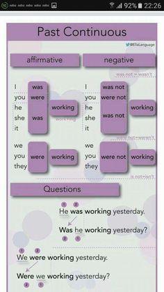 Improve English Grammar, Easy English Grammar, English Grammar Tenses, English Learning Spoken, Teaching English Grammar, English Grammar Worksheets, English Verbs, English Writing Skills, English Vocabulary Words