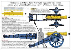 My Seven Year's War: Prussian SYW Artillery