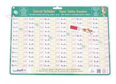 Zoobookoo Didaktická tabuľka - Malá násobilka Multiplication, Periodic Table, Crafts For Kids, Crafts For Children, Periodic Table Chart, Kids Arts And Crafts, Periotic Table, Kid Crafts, Craft Kids