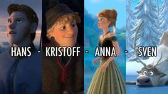 "54 Things You Never Knew About ""Frozen"""