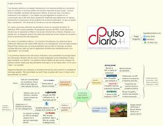 8 columnas 9/jun/2015 Hugo Augusto - Hugo_Augusto - XMind: The Most Professional Mind Mapping Software