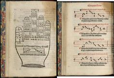 The Guidonian Hand.  I always thought this looked pretty cool.  I'm really glad we don't use solfege like this any more though, lol!