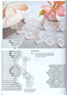 Resultado de imagen de patrones puntillas crochet para toallas