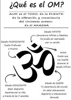 68 ideas yoga tattoo ideas sanskrit mantra for 2019 <br> Sanskrit Mantra, Sanskrit Tattoo, Om Symbol Tattoo, Sanskrit Symbols, Mantra Tattoo, Ohm Symbol, Yoga Fitness, Yoga Mantras, Yoga Quotes